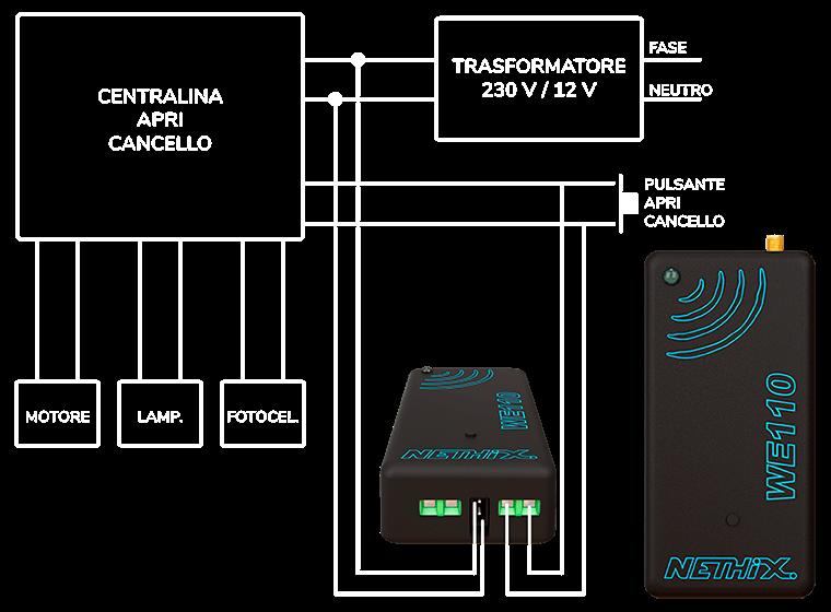 Schema Elettrico Per Apricancello : Apricancello gsm — nethix documentation